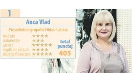 """Capital Magazine: The """"ingredients"""" of Anca Vlad's success"""